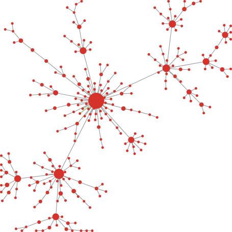 Социальные, коммуникационные сети, документы WWW, биологические и.